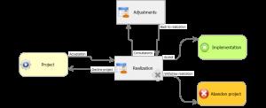 Grant-SPS-permission-workflow